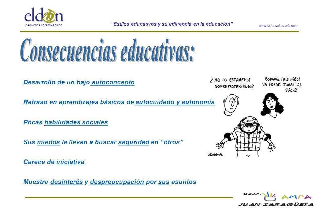 www.eldonasistencia.com Estilos educativos y su influencia en la educación GABINETE PSICOPEDAGÓGICO Desarrollo de un bajo autoconcepto Retraso en apre