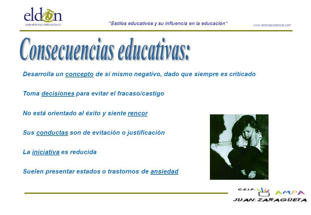 www.eldonasistencia.com Estilos educativos y su influencia en la educación GABINETE PSICOPEDAGÓGICO Desarrolla un concepto de sí mismo negativo, dado