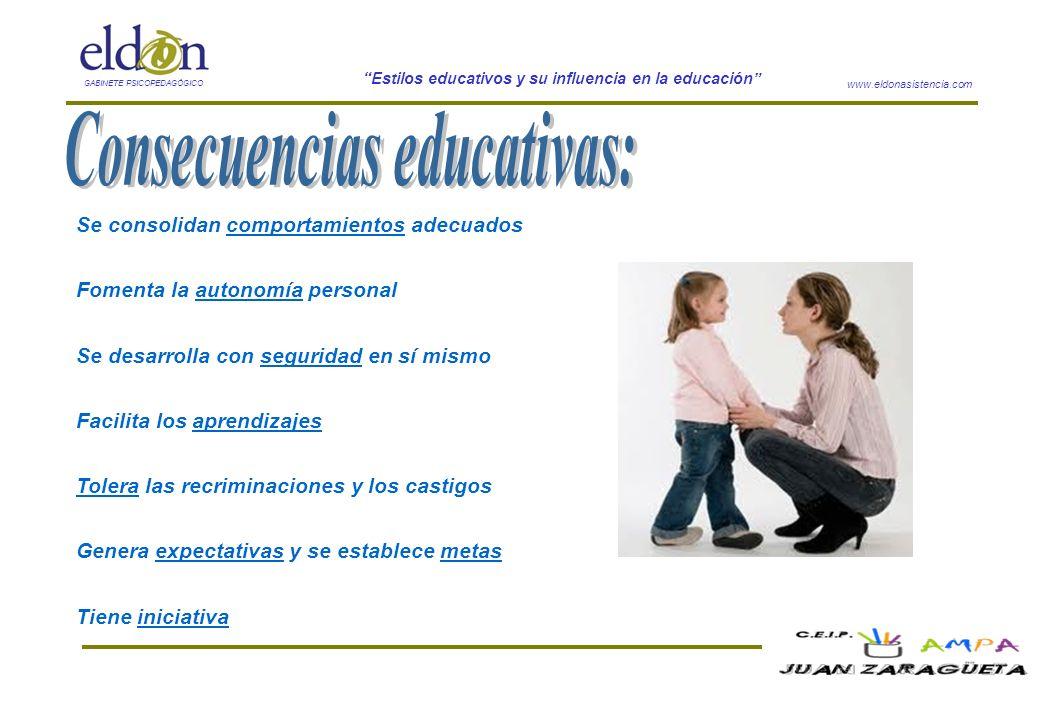 www.eldonasistencia.com Estilos educativos y su influencia en la educación GABINETE PSICOPEDAGÓGICO Se consolidan comportamientos adecuados Fomenta la