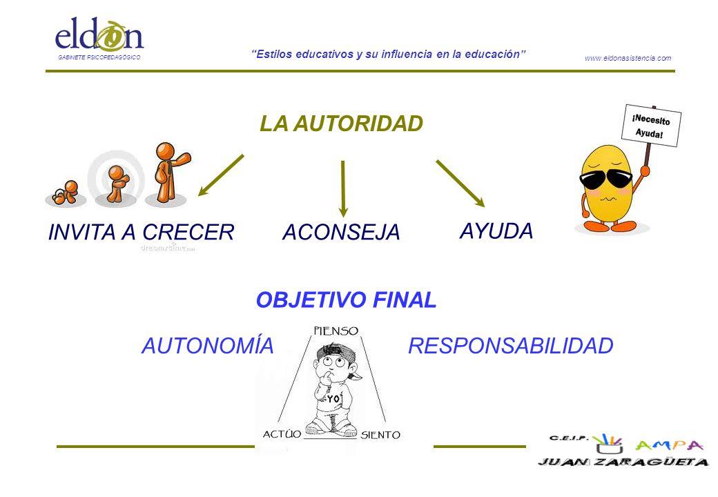 www.eldonasistencia.com Estilos educativos y su influencia en la educación GABINETE PSICOPEDAGÓGICO LA AUTORIDAD INVITA A CRECER AYUDA ACONSEJA OBJETI