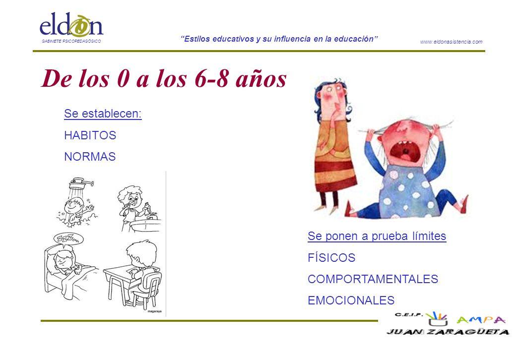 www.eldonasistencia.com Estilos educativos y su influencia en la educación GABINETE PSICOPEDAGÓGICO De los 0 a los 6-8 años Se establecen: HABITOS NOR