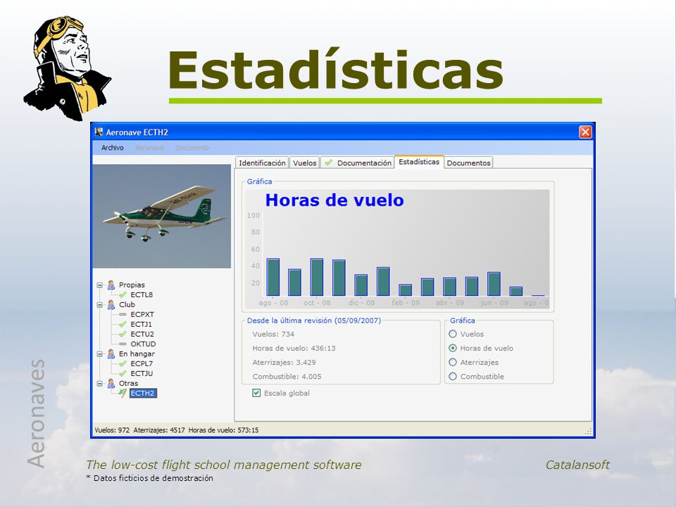 Estadísticas The low-cost flight school management software Catalansoft * Datos ficticios de demostración Aeronaves
