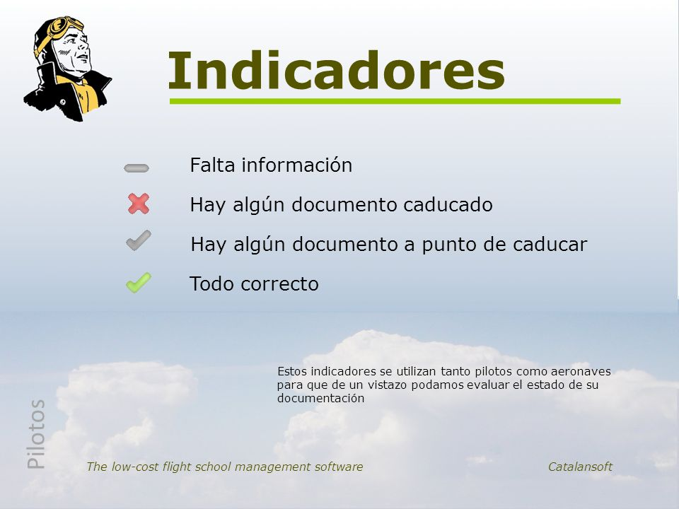 Identificación The low-cost flight school management softwareCatalansoft * Datos ficticios de demostración Indicadores Totales de la aeronave Aeronaves