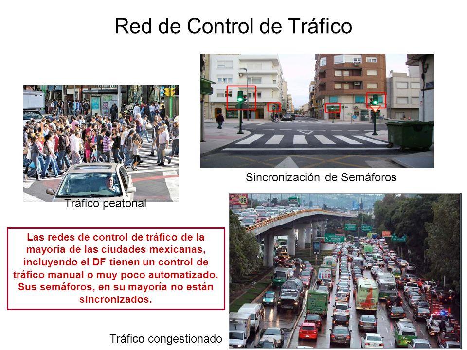 Red de Control de Tráfico Sincronización de Semáforos Tráfico peatonal Tráfico congestionado Las redes de control de tráfico de la mayoría de las ciud