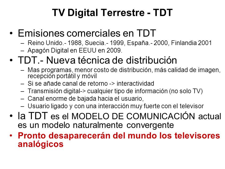 TV Digital Terrestre - TDT Emisiones comerciales en TDT –Reino Unido.- 1988, Suecia.- 1999, España.- 2000, Finlandia 2001 –Apagón Digital en EEUU en 2