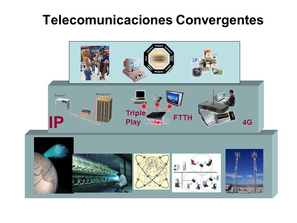 Telecomunicaciones Convergentes 4G FTTH Triple Play IP