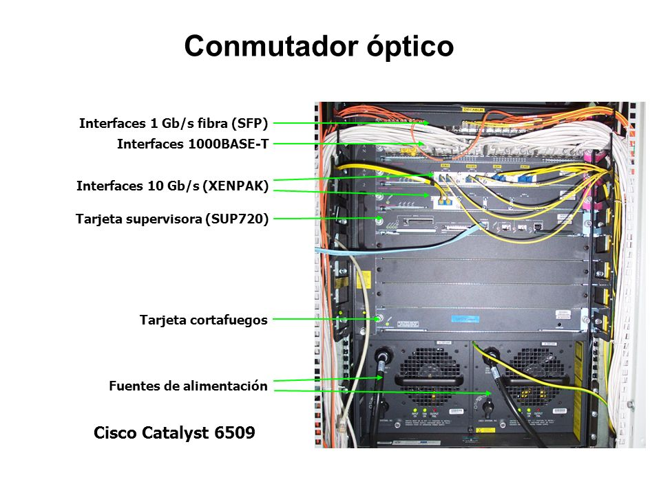 Conmutador óptico Interfaces 10 Gb/s (XENPAK) Cisco Catalyst 6509 Interfaces 1 Gb/s fibra (SFP) Tarjeta supervisora (SUP720) Fuentes de alimentación I