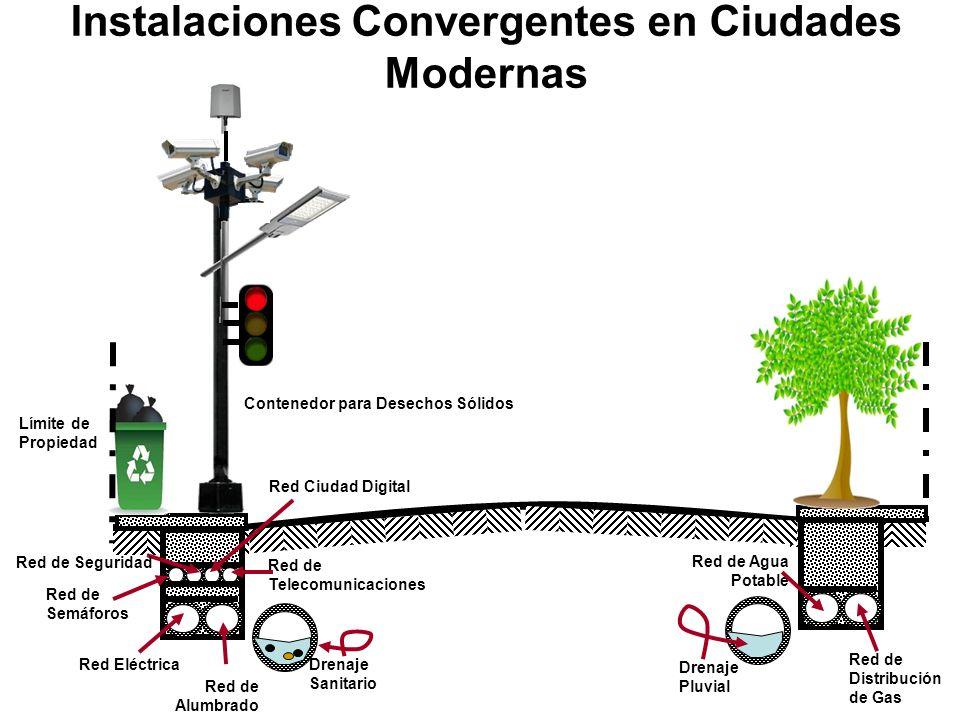 Límite de Propiedad Drenaje Sanitario Drenaje Pluvial Red de Agua Potable Red Eléctrica Red Ciudad Digital Red de Semáforos Red de Telecomunicaciones