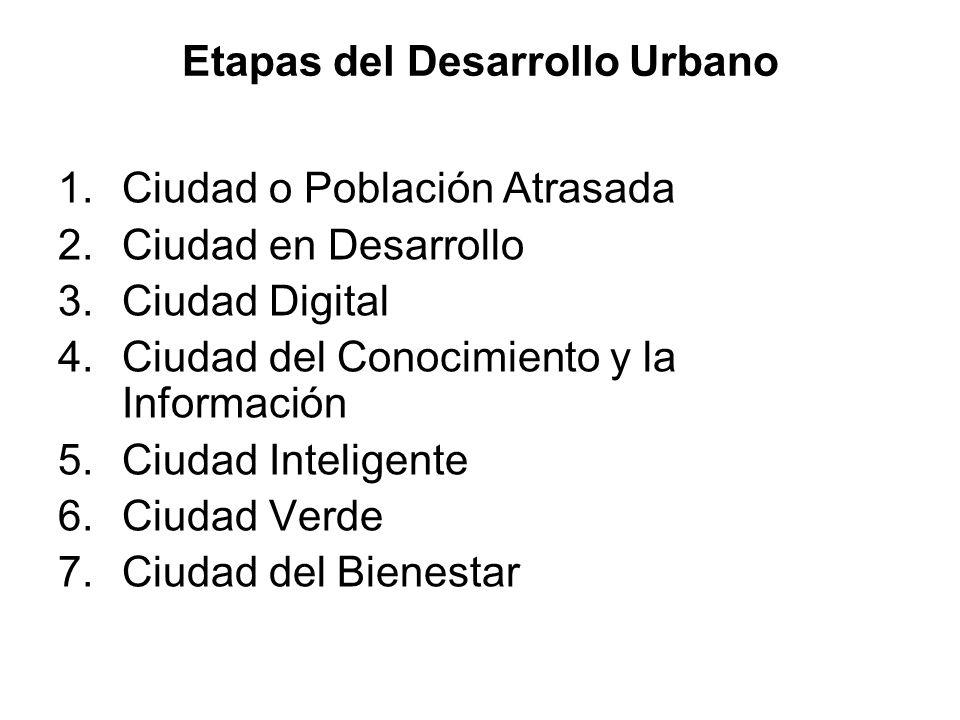 Etapas del Desarrollo Urbano 1.Ciudad o Población Atrasada 2.Ciudad en Desarrollo 3.Ciudad Digital 4.Ciudad del Conocimiento y la Información 5.Ciudad