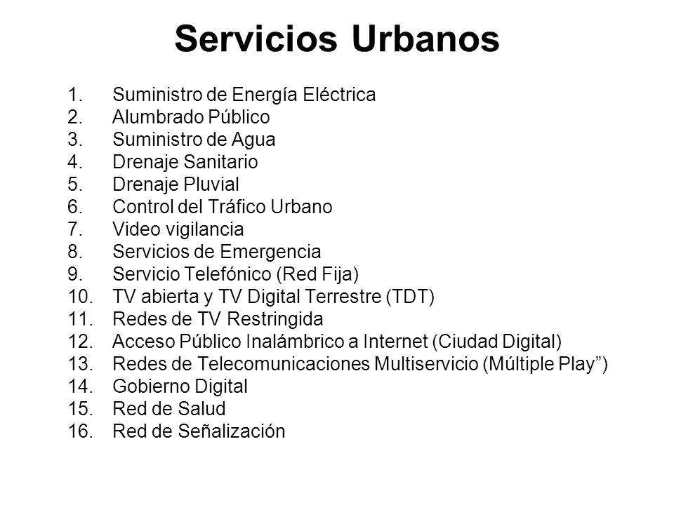 Servicios Urbanos 1.Suministro de Energía Eléctrica 2.Alumbrado Público 3.Suministro de Agua 4.Drenaje Sanitario 5.Drenaje Pluvial 6.Control del Tráfi