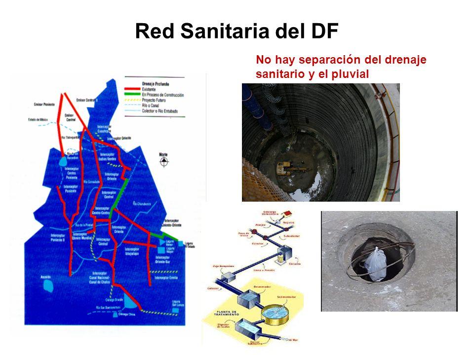 Red de Control de Tráfico Sincronización de Semáforos Tráfico peatonal Tráfico congestionado Las redes de control de tráfico de la mayoría de las ciudades mexicanas, incluyendo el DF tienen un control de tráfico manual o muy poco automatizado.