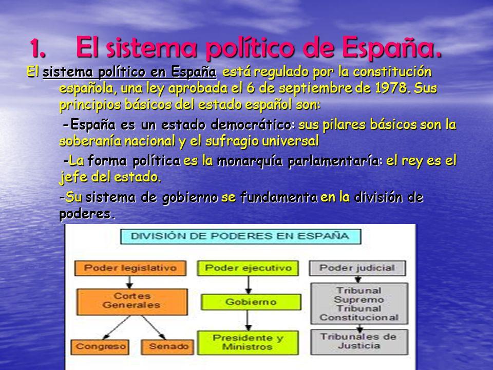 1.El sistema político de España. El sistema político en España está regulado por la constitución española, una ley aprobada el 6 de septiembre de 1978