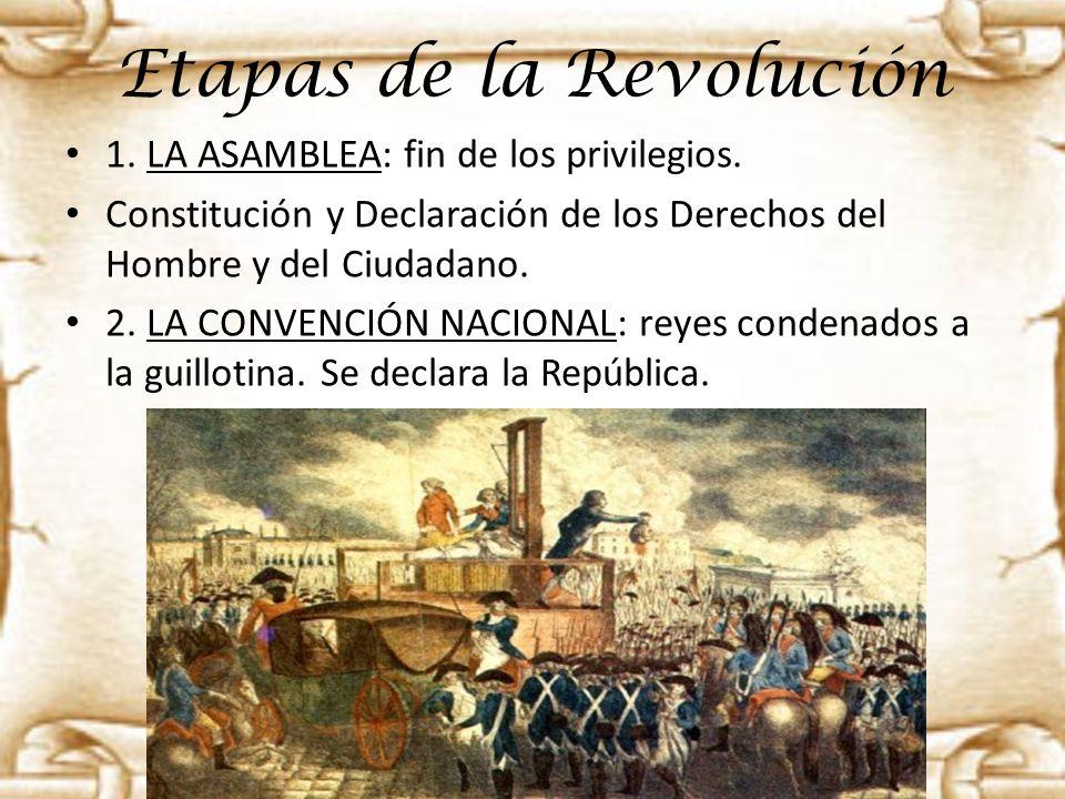 Etapas de la Revolución 1. LA ASAMBLEA: fin de los privilegios. Constitución y Declaración de los Derechos del Hombre y del Ciudadano. 2. LA CONVENCIÓ
