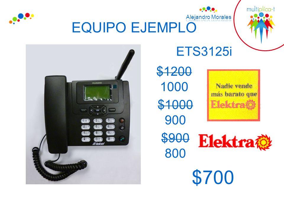 EQUIPO EJEMPLO ETS3125i $1200 1000 $1000 900 $900 800 $700