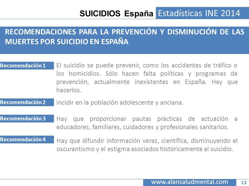 SUICIDIOS España www.alansaludmental.com Estadísticas INE 2014 RECOMENDACIONES PARA LA PREVENCIÓN Y DISMINUCIÓN DE LAS MUERTES POR SUICIDIO EN ESPAÑA