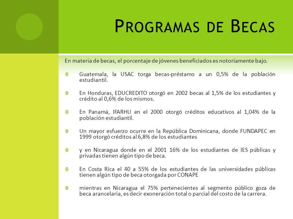 P ROGRAMAS DE B ECAS En materia de becas, el porcentaje de jóvenes beneficiados es notoriamente bajo. Guatemala, la USAC torga becas-préstamo a un 0,5