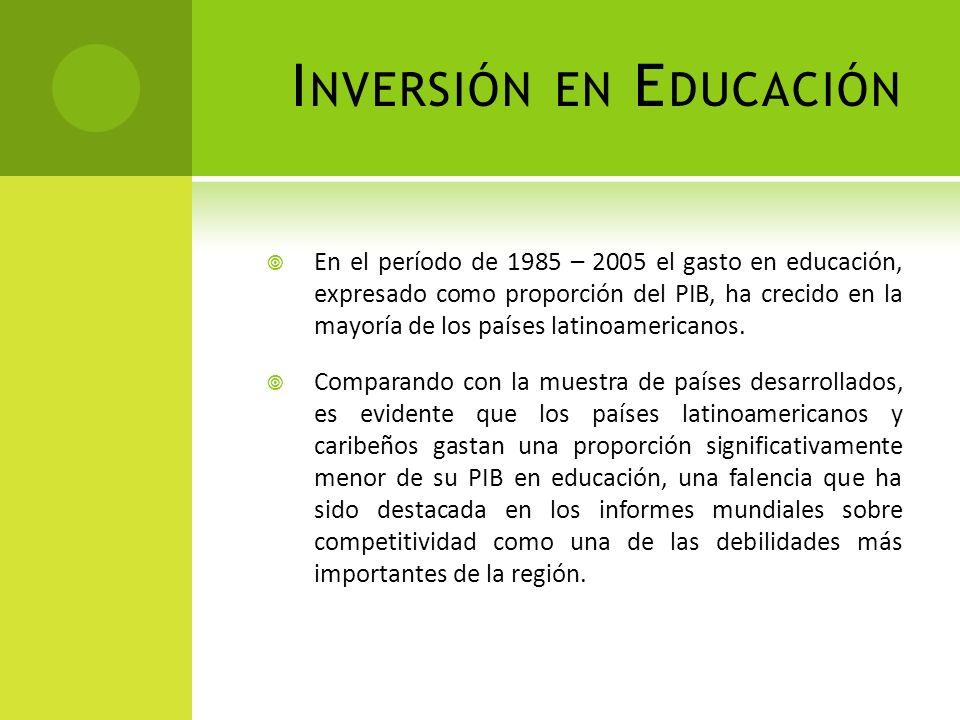 I NVERSIÓN EN E DUCACIÓN En el período de 1985 – 2005 el gasto en educación, expresado como proporción del PIB, ha crecido en la mayoría de los países