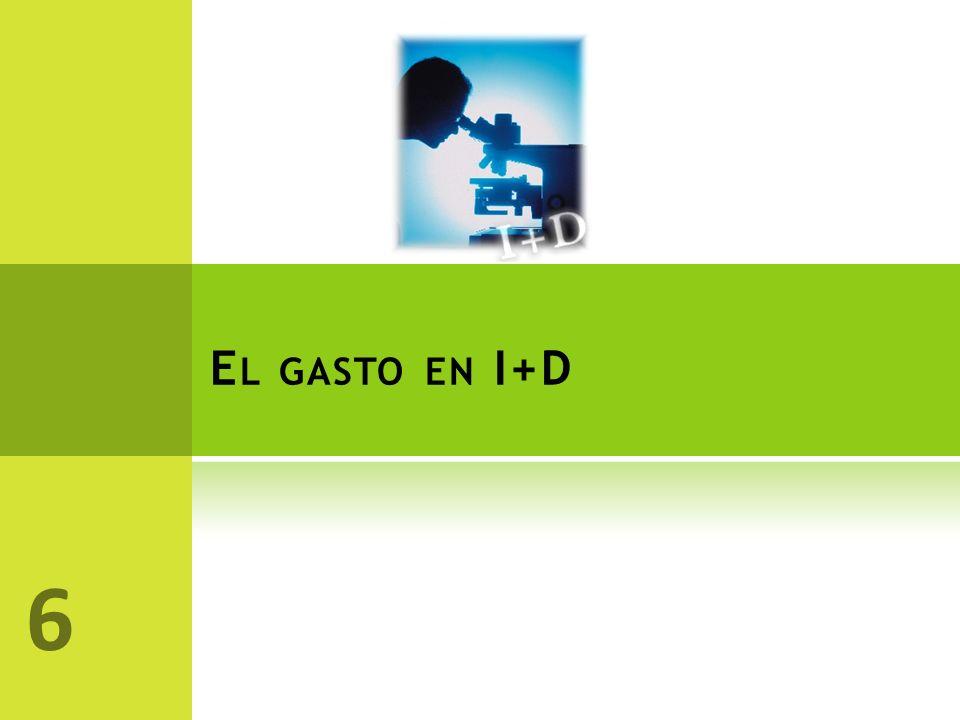 E L GASTO EN I+D 6