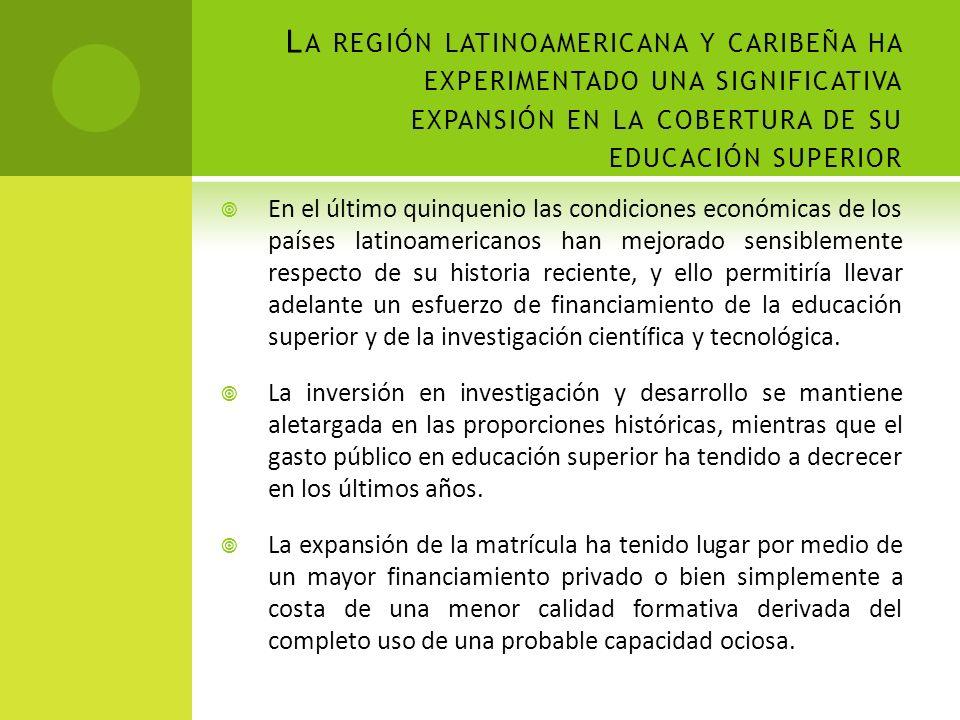 L A REGIÓN LATINOAMERICANA Y CARIBEÑA HA EXPERIMENTADO UNA SIGNIFICATIVA EXPANSIÓN EN LA COBERTURA DE SU EDUCACIÓN SUPERIOR En el último quinquenio la