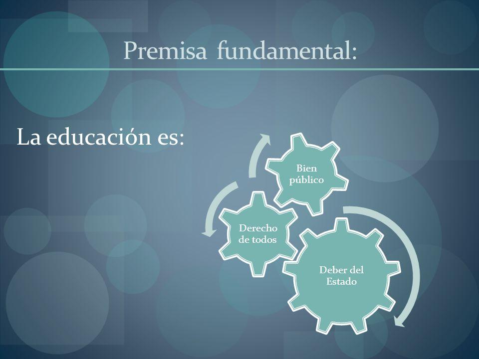 Premisa fundamental: La educación es: Deber del Estado Derecho de todos Bien público