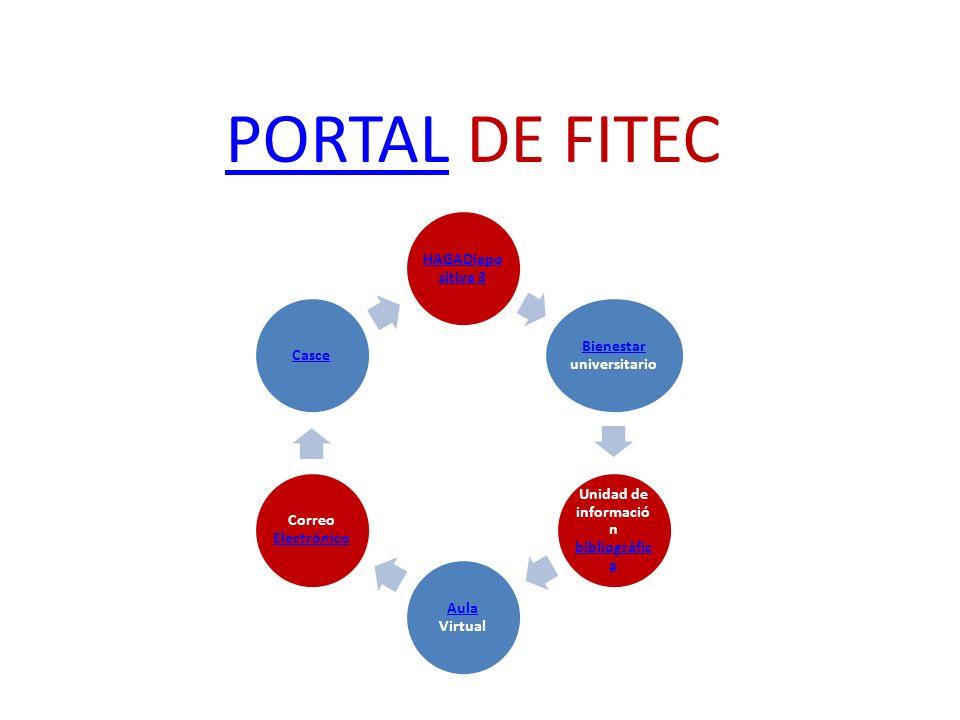 PORTALPORTAL DE FITEC HAGADiapo sitiva 3 Bienestar Bienestar universitario Unidad de informació n bibliográfic a bibliográfic a Aula Aula Virtual Corr