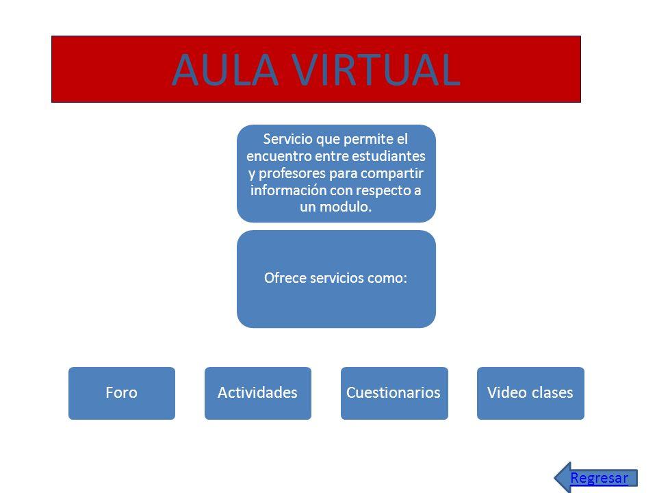 AULA VIRTUAL Servicio que permite el encuentro entre estudiantes y profesores para compartir información con respecto a un modulo. Ofrece servicios co