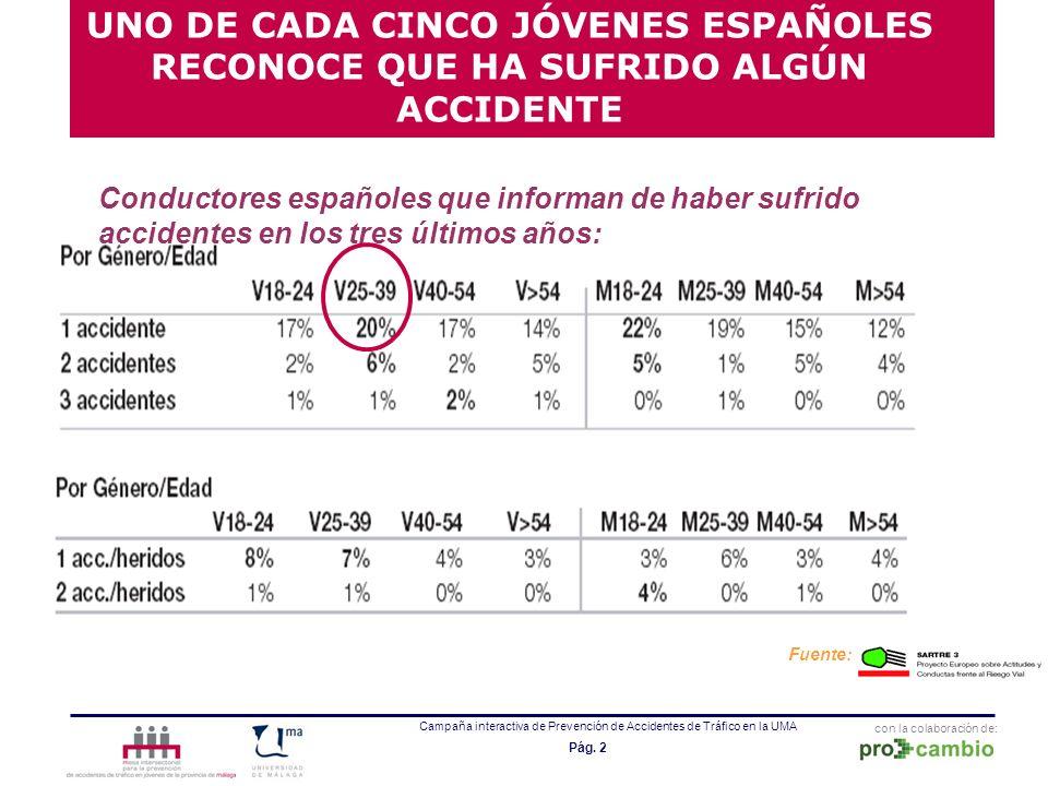 con la colaboración de: Campaña interactiva de Prevención de Accidentes de Tráfico en la UMA Pág. 2 UNO DE CADA CINCO JÓVENES ESPAÑOLES RECONOCE QUE H