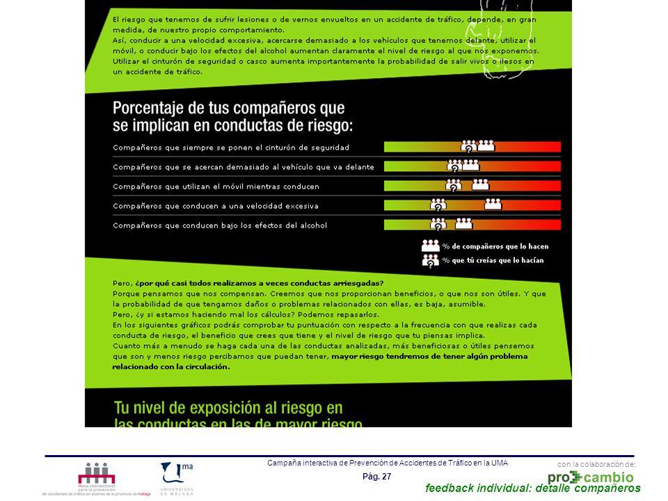 con la colaboración de: Campaña interactiva de Prevención de Accidentes de Tráfico en la UMA Pág. 27 feedback individual: detalle compañeros