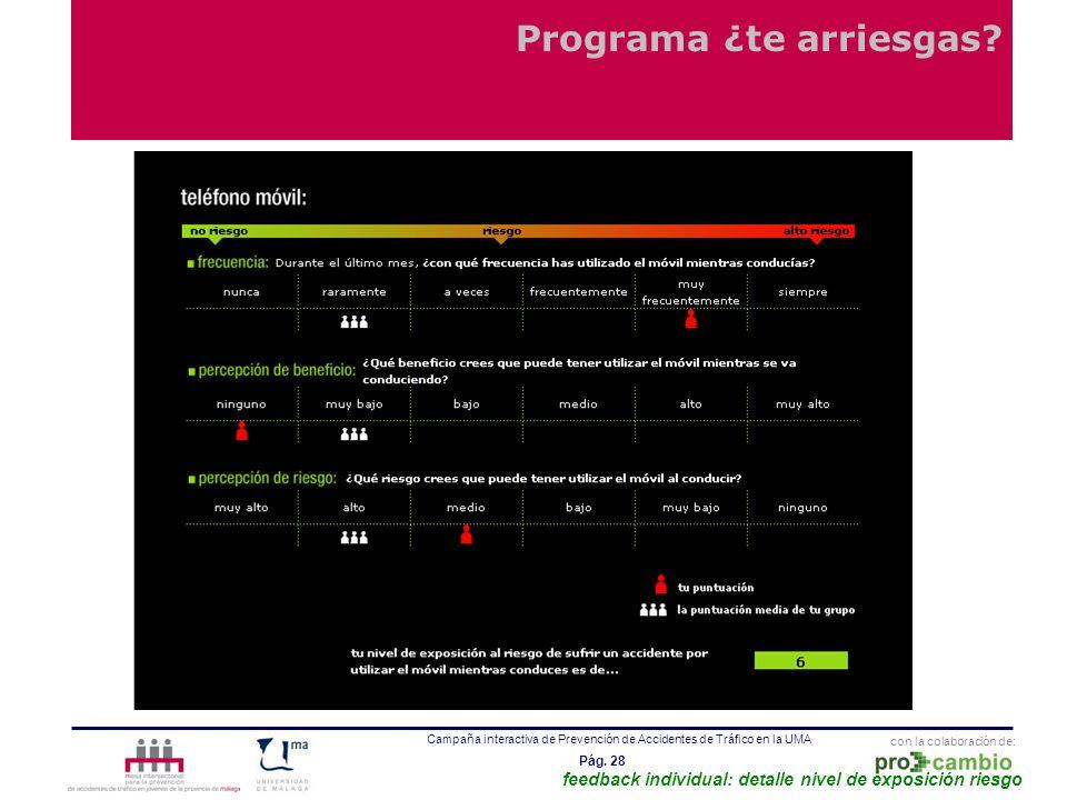 con la colaboración de: Campaña interactiva de Prevención de Accidentes de Tráfico en la UMA Pág. 28 feedback individual: detalle nivel de exposición