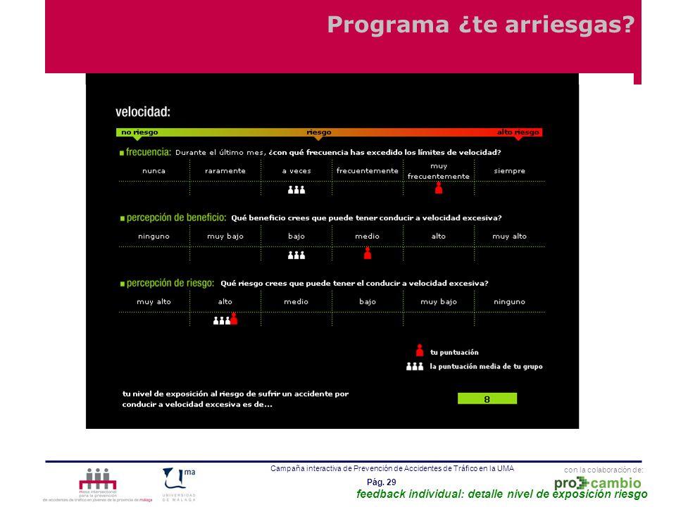 con la colaboración de: Campaña interactiva de Prevención de Accidentes de Tráfico en la UMA Pág. 29 feedback individual: detalle nivel de exposición