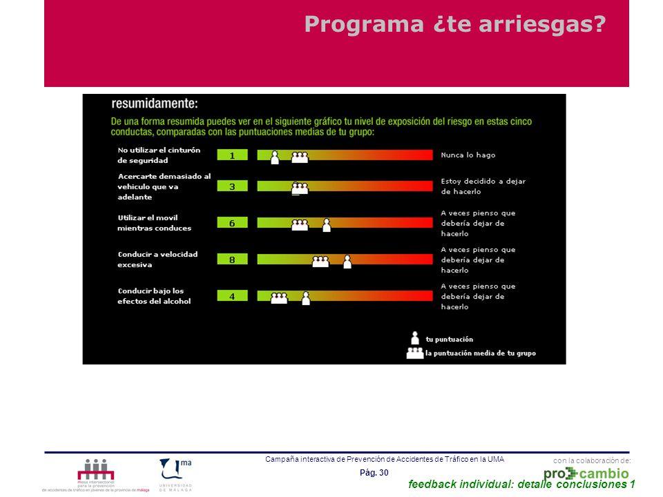 con la colaboración de: Campaña interactiva de Prevención de Accidentes de Tráfico en la UMA Pág. 30 feedback individual: detalle conclusiones 1 Progr