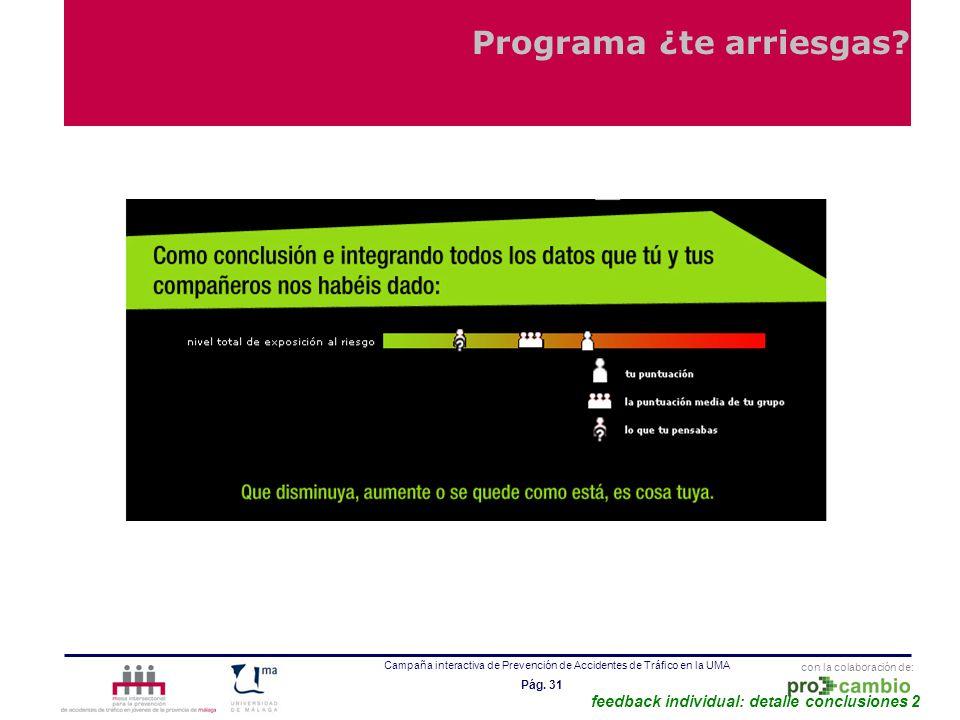 con la colaboración de: Campaña interactiva de Prevención de Accidentes de Tráfico en la UMA Pág. 31 feedback individual: detalle conclusiones 2 Progr