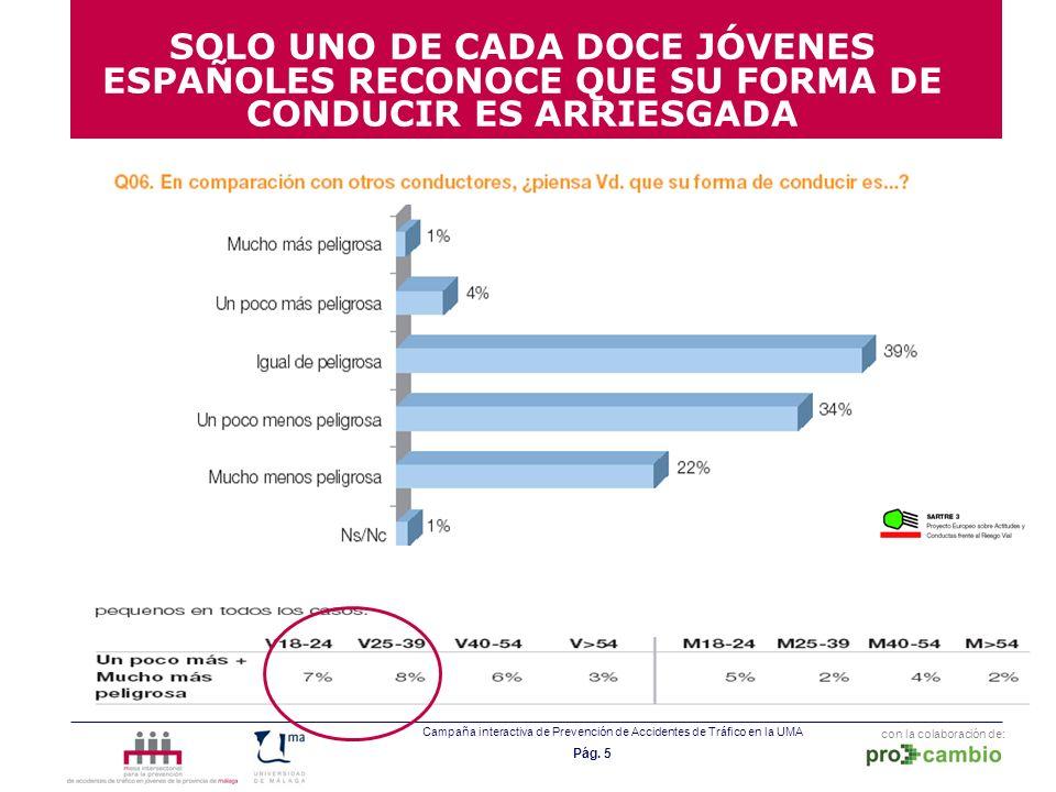 con la colaboración de: Campaña interactiva de Prevención de Accidentes de Tráfico en la UMA Pág. 5 SOLO UNO DE CADA DOCE JÓVENES ESPAÑOLES RECONOCE Q