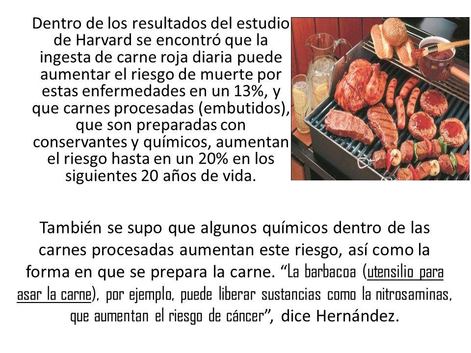 Otro estudio, publicado por el Centro Internacional de Investigación sobre el Cáncer, reveló que las carnes rojas pueden producir problemas de salud, y concluye que aquellos que consumen mayores cantidades de carnes rojas y preparaciones cárnicas tienen un riesgo de 35% mayor de padecer cáncer de colón.