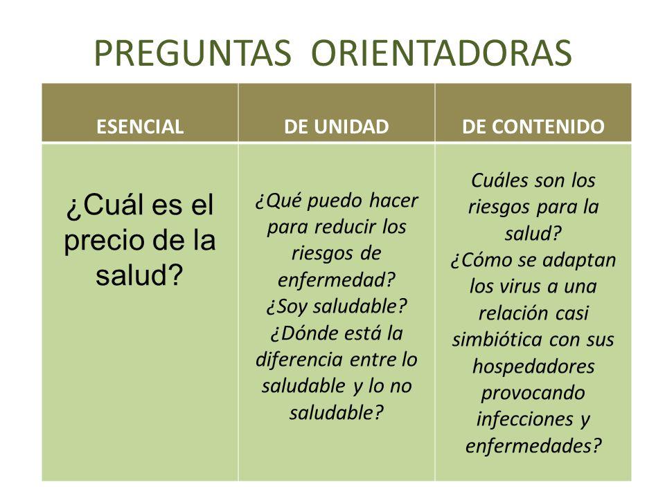 PREGUNTAS ORIENTADORAS ESENCIALDE UNIDADDE CONTENIDO ¿Cuál es el precio de la salud.