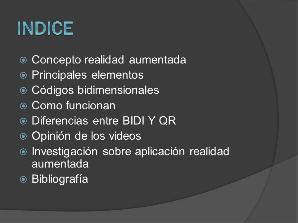 Concepto realidad aumentada Principales elementos Códigos bidimensionales Como funcionan Diferencias entre BIDI Y QR Opinión de los videos Investigaci