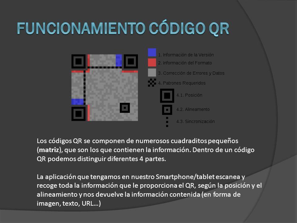 Los códigos QR se componen de numerosos cuadraditos pequeños (matriz), que son los que contienen la información. Dentro de un código QR podemos distin