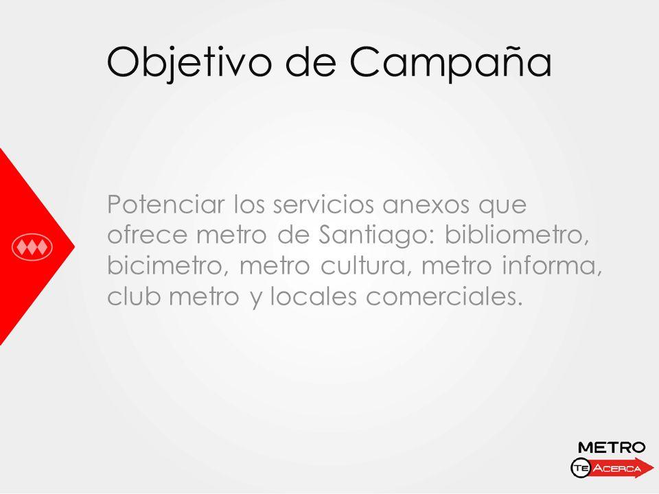 Objetivo de Campaña Potenciar los servicios anexos que ofrece metro de Santiago: bibliometro, bicimetro, metro cultura, metro informa, club metro y lo