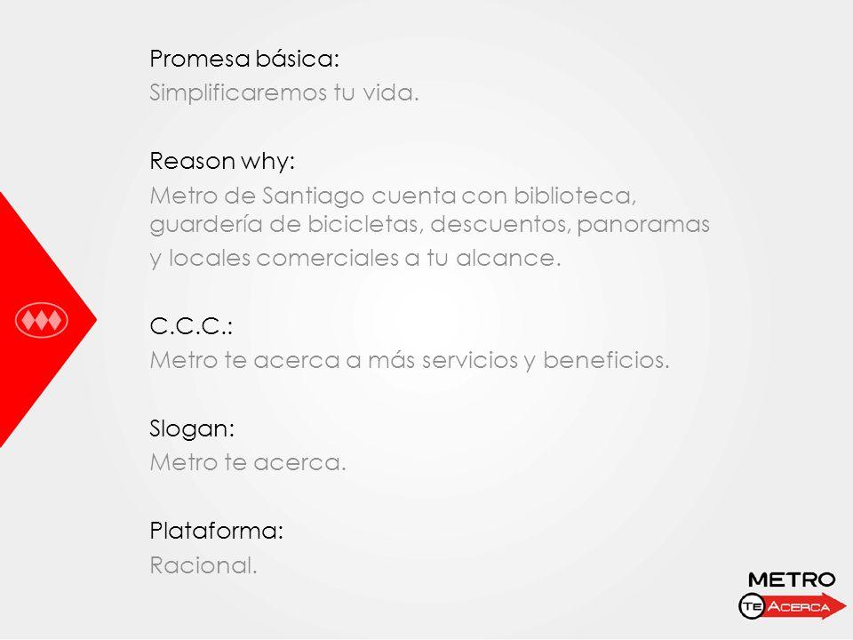 Promesa básica: Simplificaremos tu vida. Reason why: Metro de Santiago cuenta con biblioteca, guardería de bicicletas, descuentos, panoramas y locales
