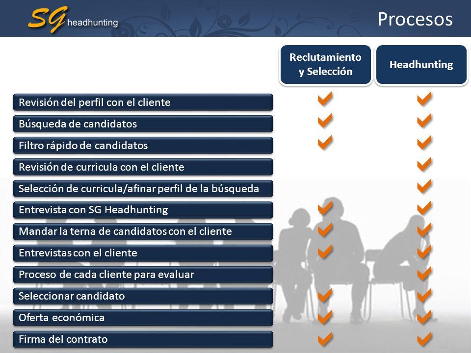 Procesos Revisión del perfil con el cliente Selección de curricula/afinar perfil de la búsqueda Entrevista con SG Headhunting Mandar la terna de candi