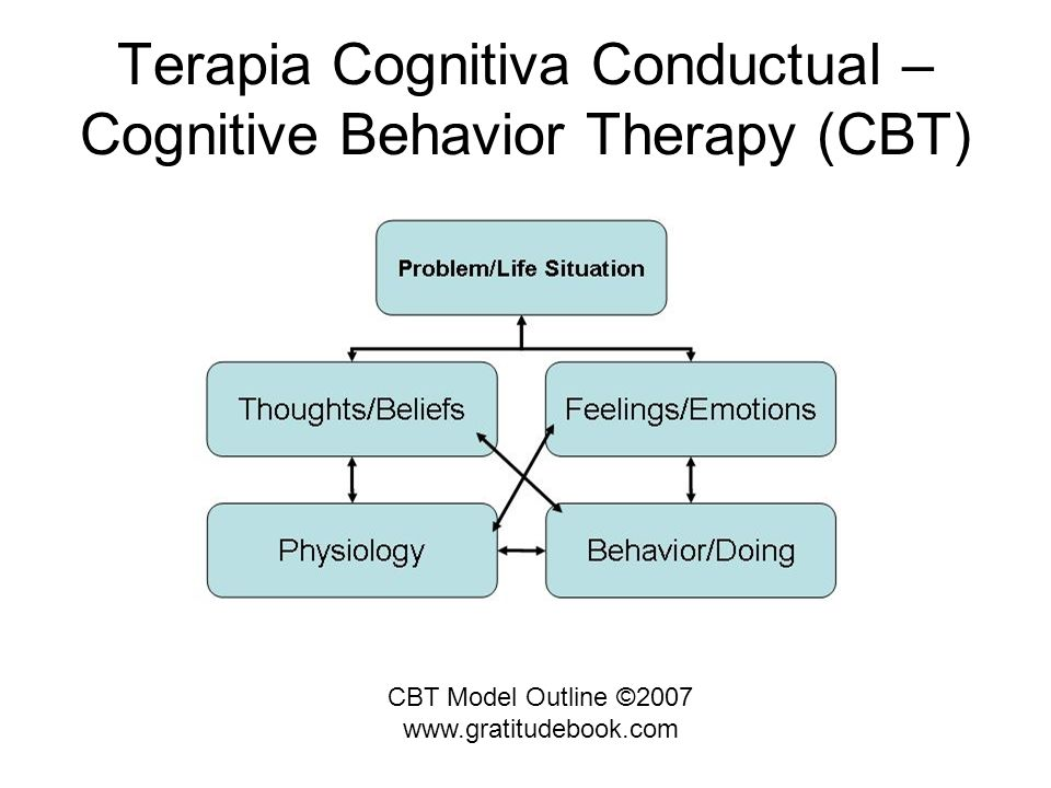 Método de los cuatro pasos para autoayuda de TOC leve Re-etiquetar –Pensamientos intrusivos son obsesiones y compulsiones Re-atribuir –No soy yo, es mi TOC Re-enfocarse –No pain, no gain Re-evaluar –Lo puedo hacer
