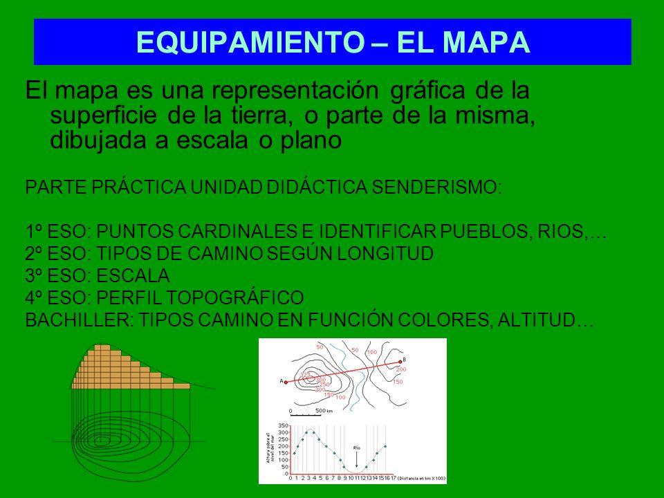EQUIPAMIENTO – EL MAPA El mapa es una representación gráfica de la superficie de la tierra, o parte de la misma, dibujada a escala o plano PARTE PRÁCT