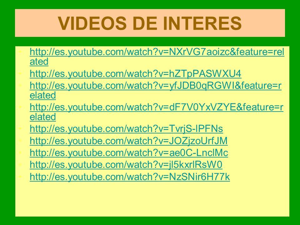 VIDEOS DE INTERES http://es.youtube.com/watch?v=NXrVG7aoizc&feature=rel atedhttp://es.youtube.com/watch?v=NXrVG7aoizc&feature=rel ated http://es.youtu