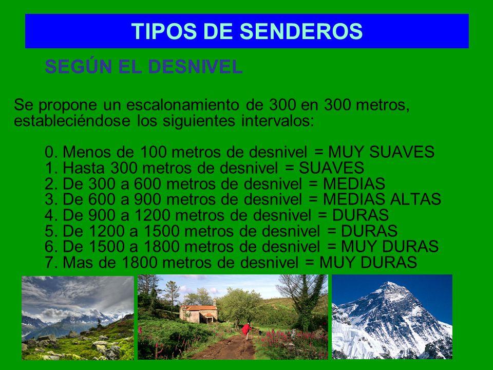 TIPOS DE SENDEROS SEGÚN EL DESNIVEL Se propone un escalonamiento de 300 en 300 metros, estableciéndose los siguientes intervalos: 0. Menos de 100 metr