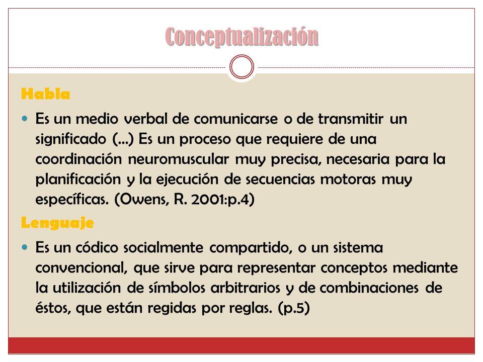 Conceptualización Habla Es un medio verbal de comunicarse o de transmitir un significado (…) Es un proceso que requiere de una coordinación neuromuscular muy precisa, necesaria para la planificación y la ejecución de secuencias motoras muy específicas.