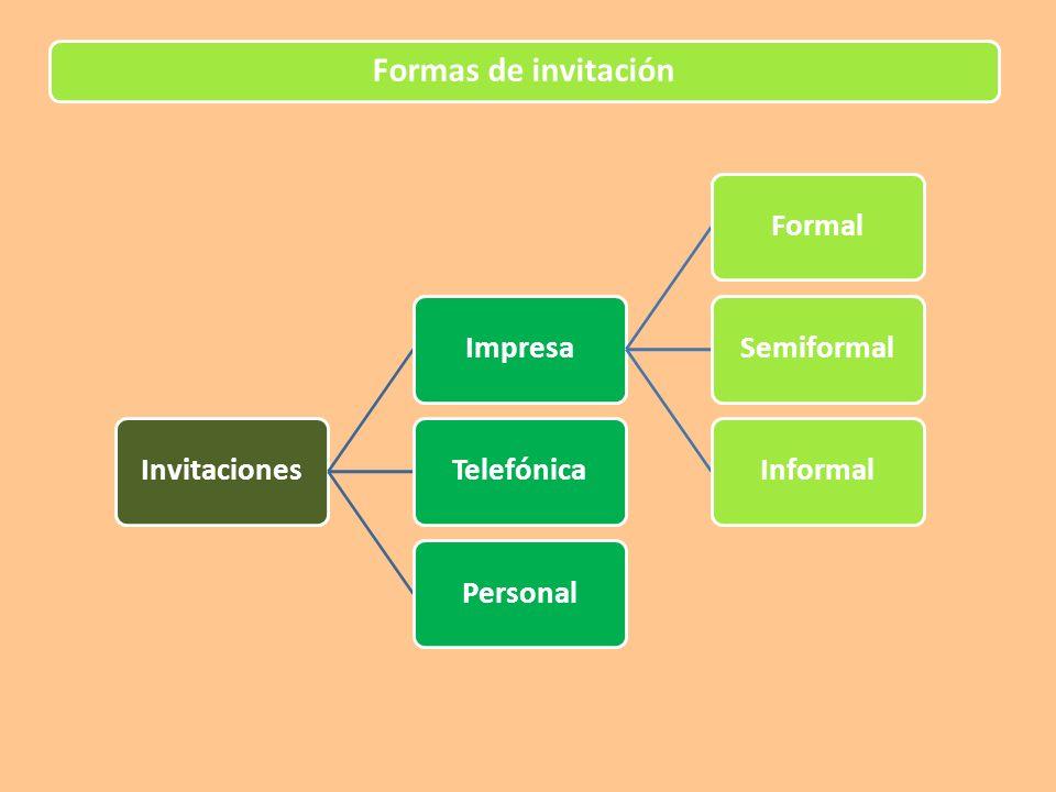 Formas de invitación InvitacionesImpresaFormalSemiformalInformalTelefónicaPersonal