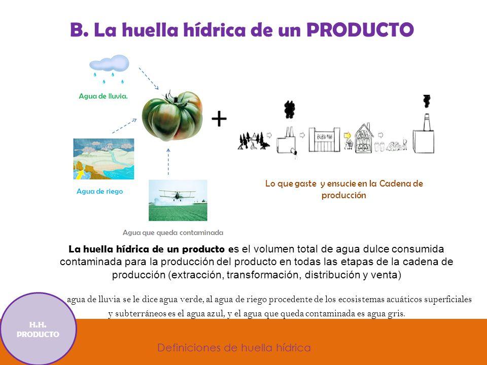 B. La huella hídrica de un PRODUCTO La huella hídrica de un producto e s el volumen total de agua dulce consumida contaminada para la producción del p