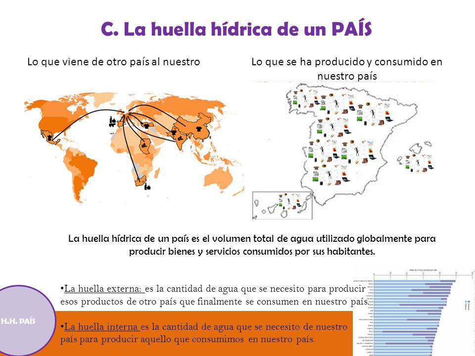 C. La huella hídrica de un PAÍS La huella hídrica de un país es el volumen total de agua utilizado globalmente para producir bienes y servicios consum