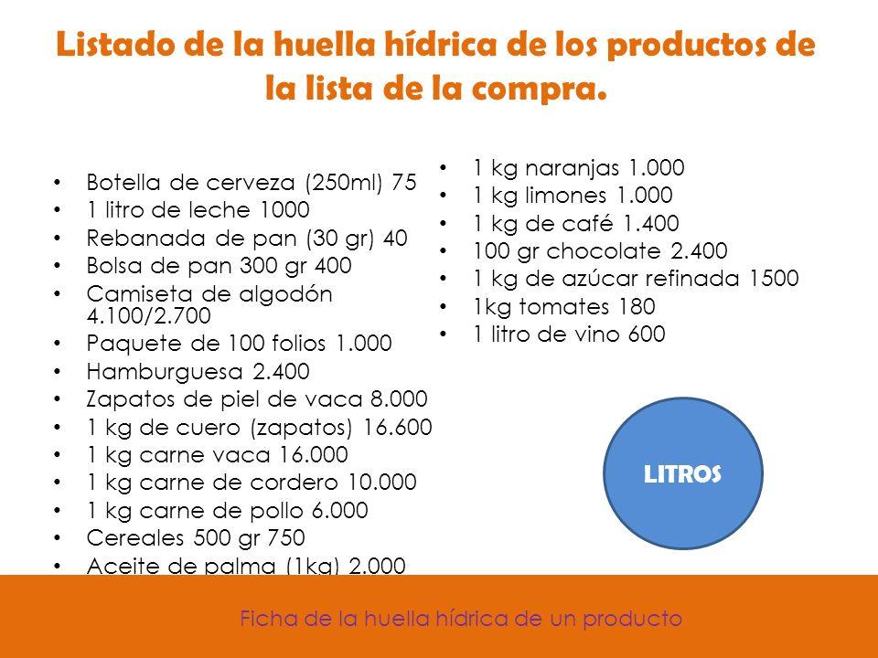 Listado de la huella hídrica de los productos de la lista de la compra. Botella de cerveza (250ml) 75 1 litro de leche 1000 Rebanada de pan (30 gr) 40