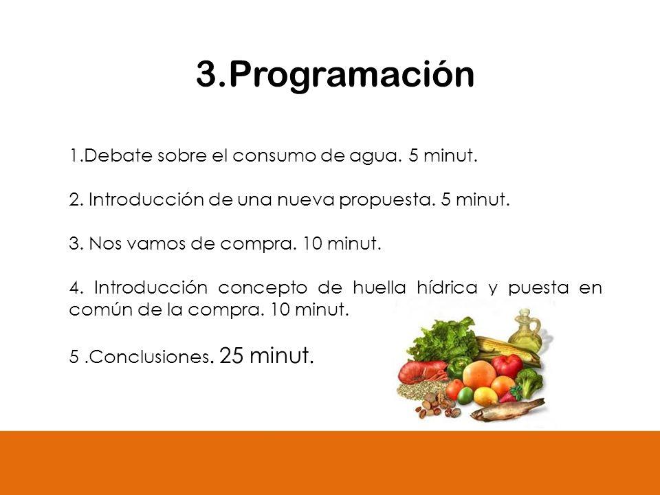 3.Programación 1.Debate sobre el consumo de agua. 5 minut. 2. Introducción de una nueva propuesta. 5 minut. 3. Nos vamos de compra. 10 minut. 4. Intro